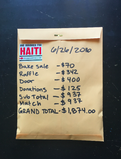 100FH benefit show Seattle results